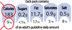 Calorie GDA example for crisps